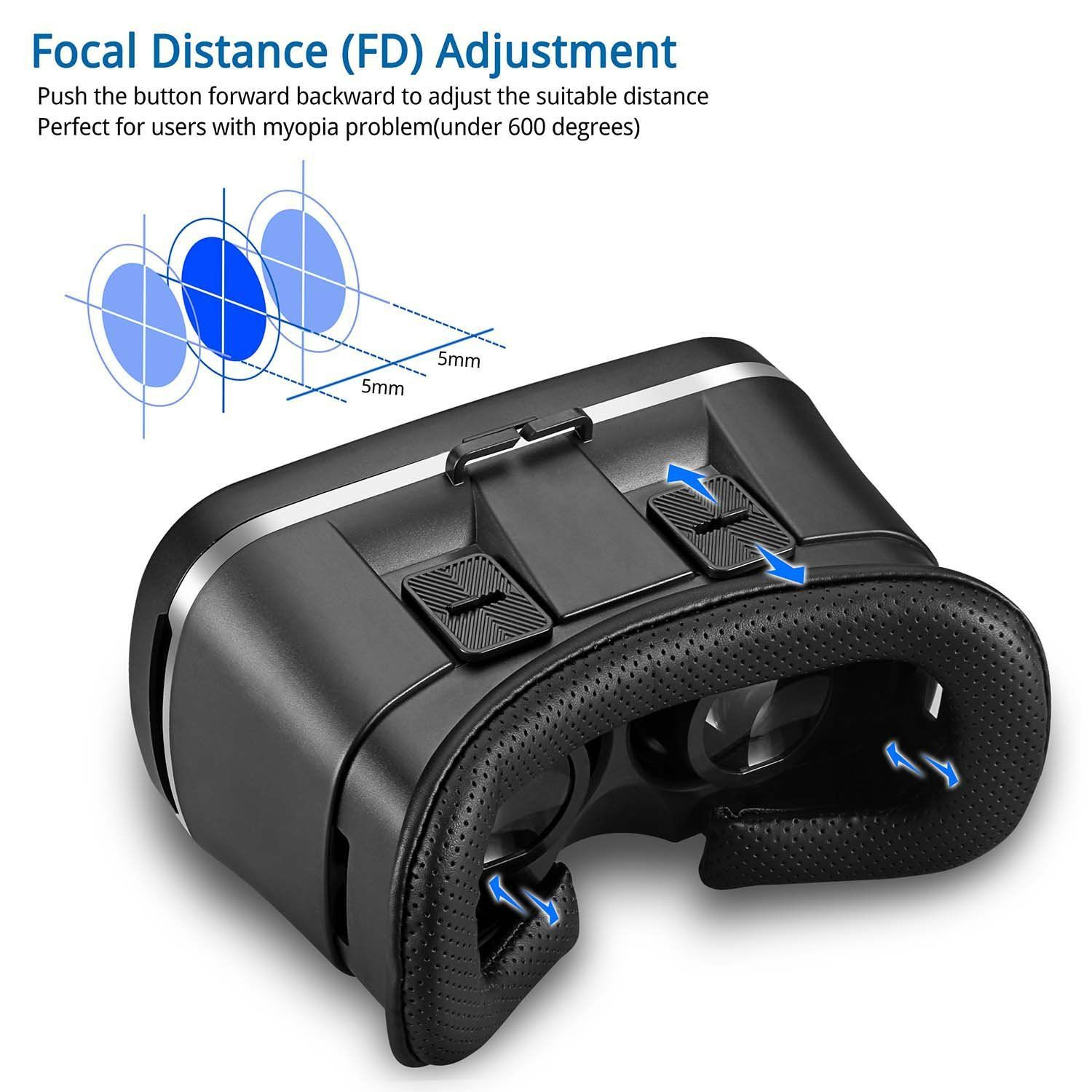 1e2be58116a VR Headset Canbor VR Goggles Virtual Reality Headset VR Glasses for 3D  Video Movies Games for Apple iPhone Samsung Huwei HTC More Smartphones      For more ...