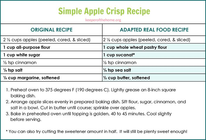 20 easy real food switches and substitutions with free printable starting out on a real food journey can be very overwhelming especially when all of your old favorite recipes call for less than ideal ingredients forumfinder Image collections