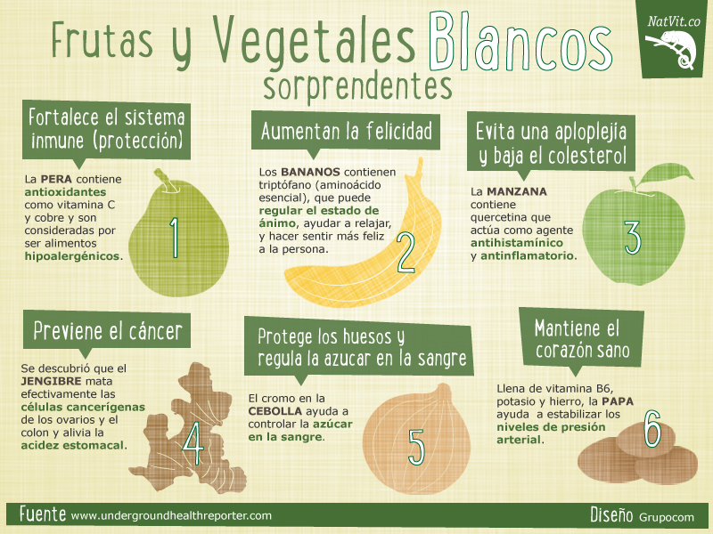 find this pin and more on frutas y verduras de color blanco white vegetables and fruits by manolimaz