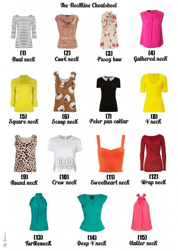 What are the different types of necklines in clothing?
