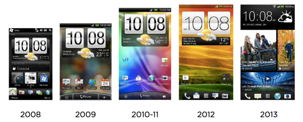 HTC Sense timeline