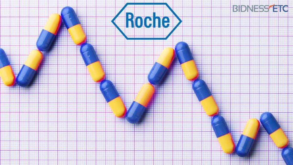 Roche Holding Ltd. (ADR) (OTCMKTSRHHBY) recently reported