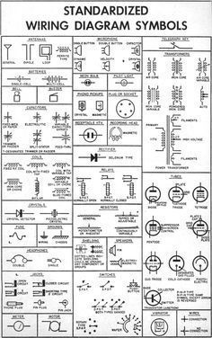 Schematic Symbols Chart Wiring Diargram Schematic Symbols From April 1955 Popular Electronics Electrical Symbols Electrical Wiring Home Electrical Wiring