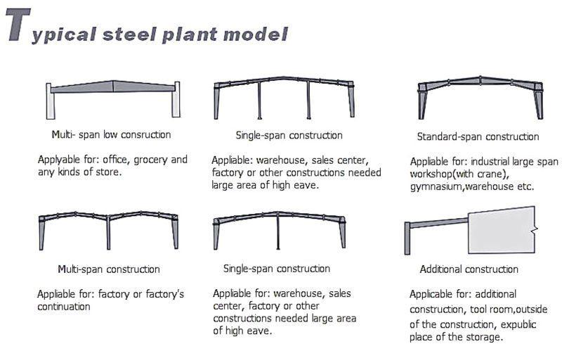 9_1362730536580.jpg (800×489) | Steel Structure House | Pinterest ...