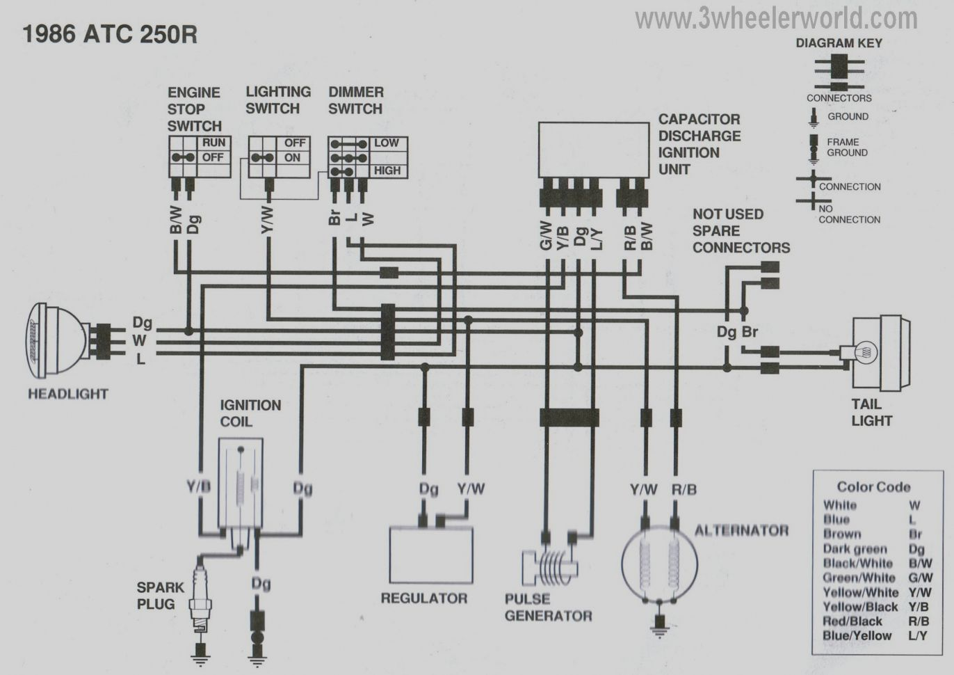 Schematic Diagram Key