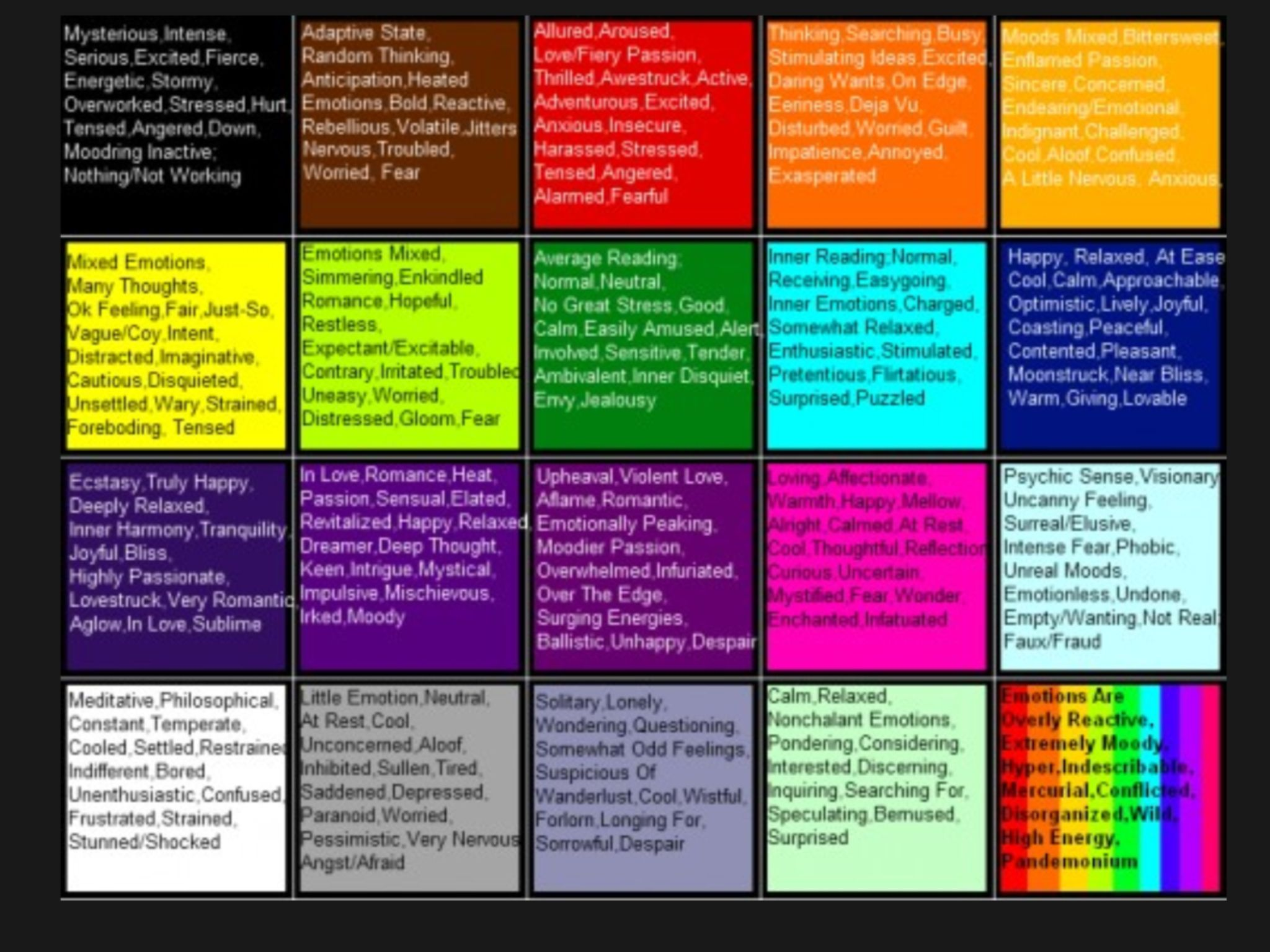 Candle colors and their meaning crafty pinterest candle magic candle colors and their meaning mood ring chartmood nvjuhfo Images
