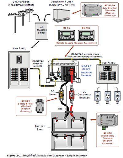 car power inverter wiring diagram