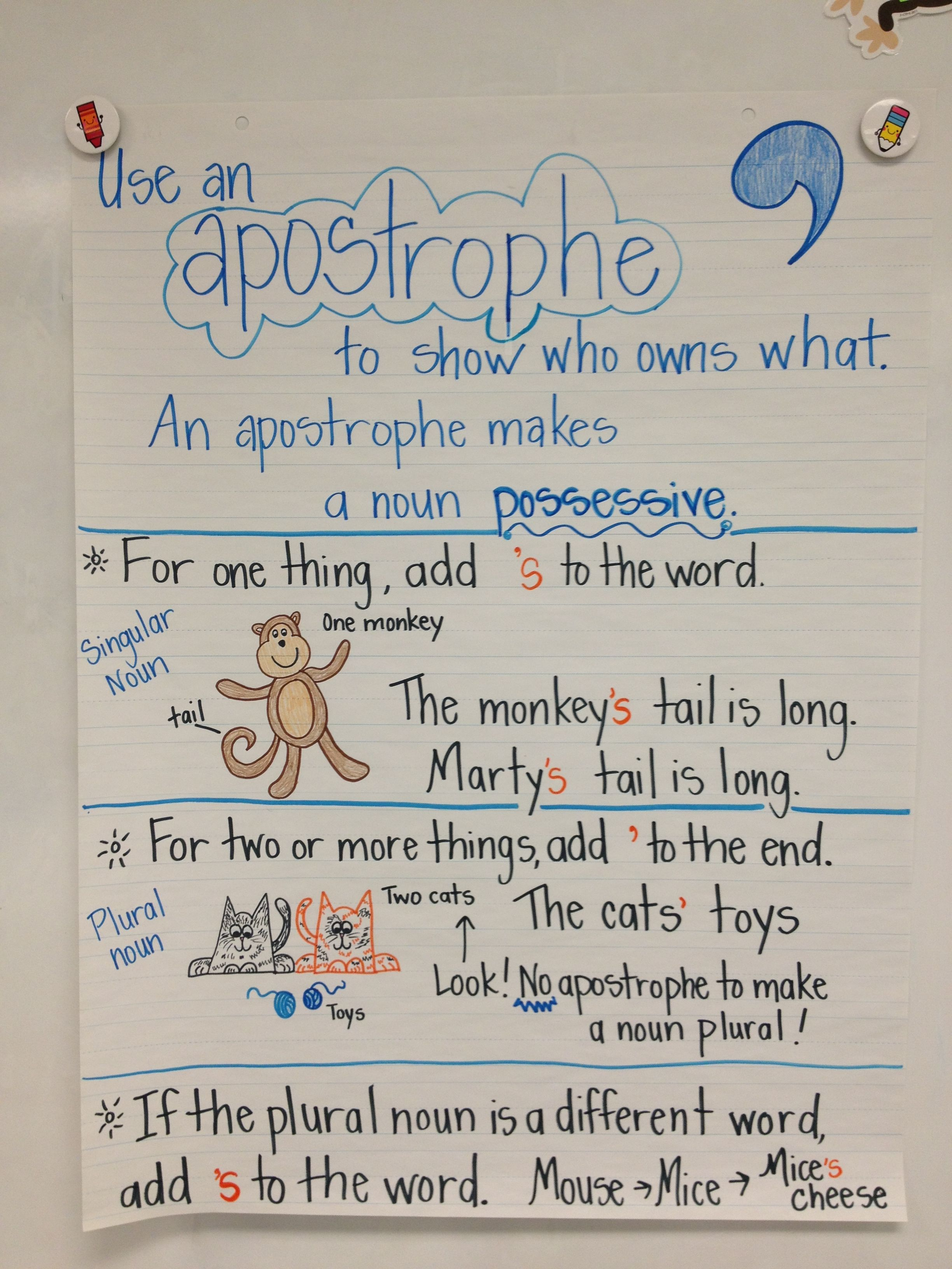 Possessive Nouns Anchor Chart Great Intro Piece To A