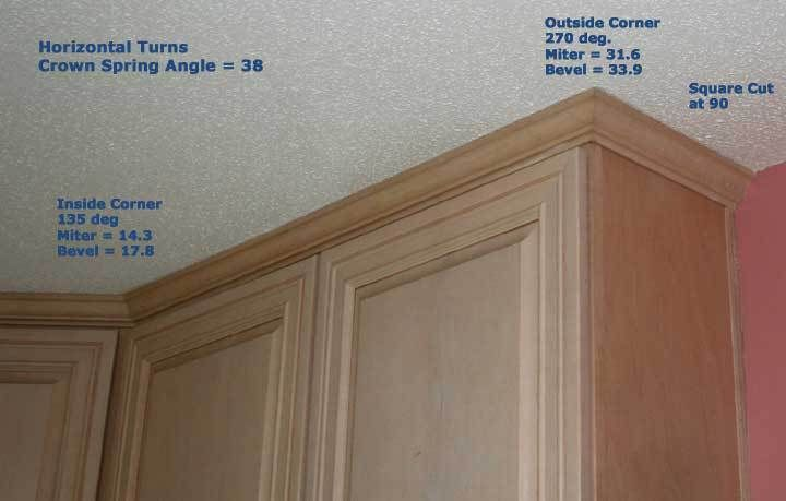 Crown Slope Angle Deg Crown Spring Angle Kitchen Cabinet Crown