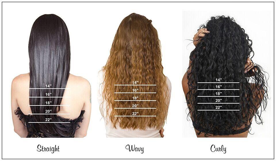 Hair Wig Length Remy Human Hair Extensions Hair Lengths Hair Length Chart