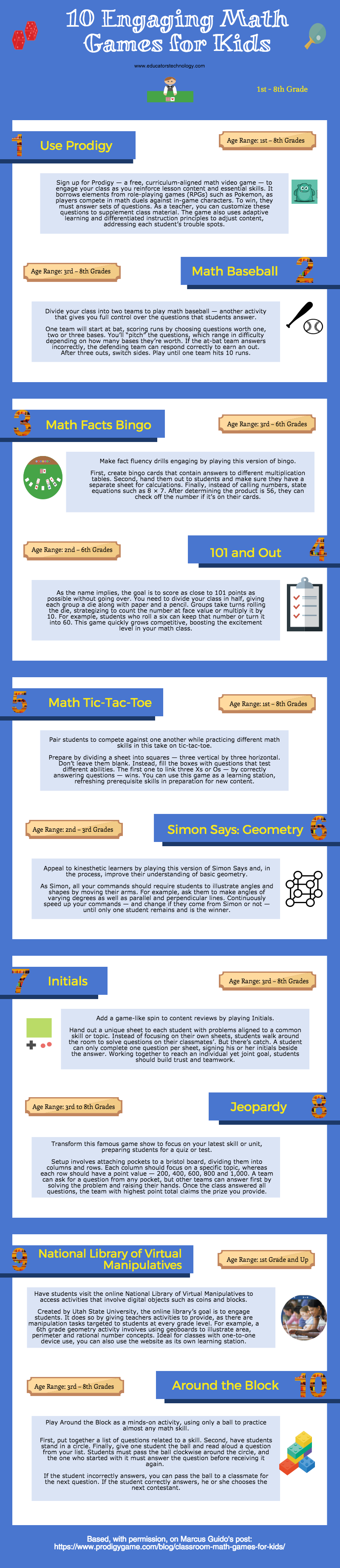 An infographic displaying 10 classroom math games for kids in 1st o ...