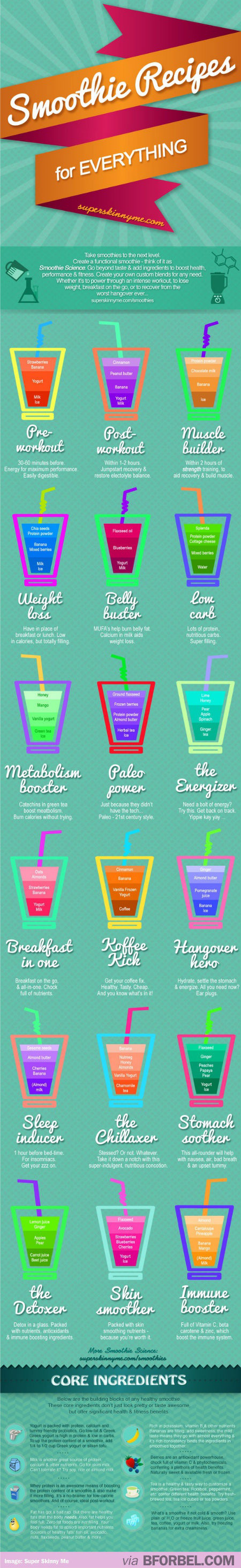 Smoothies Recipes - Who needs a shake mix? Not this girl! :)