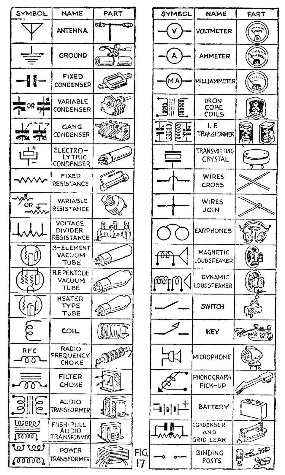 medium resolution of boat wiring symbols
