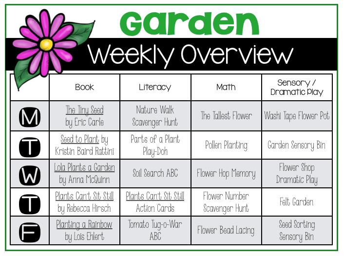 Garden Literacy Activities That Will Grow Your Preschooler