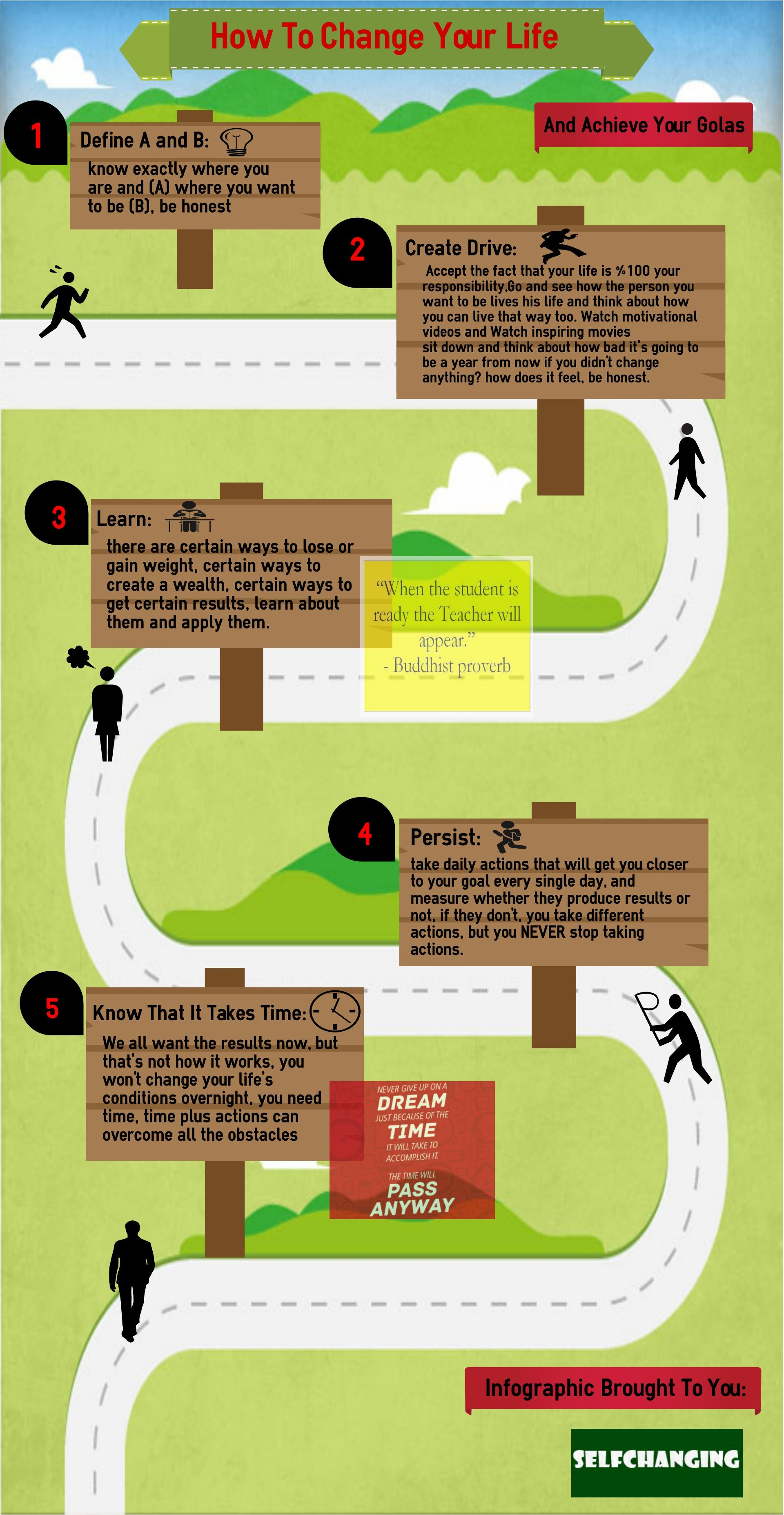5 Steps To Change Your Life Infographic