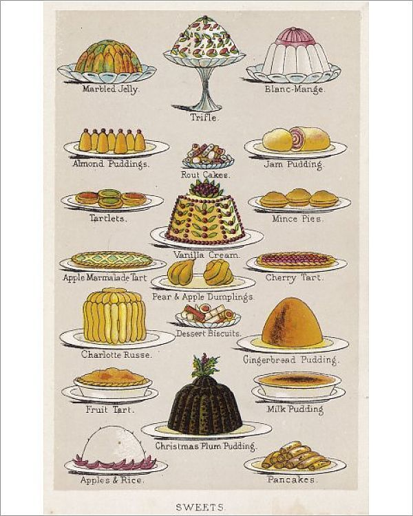 Christmas Recipes 2020 England Print of DESSERTS (1890) in 2020 | Christmas pudding recipes