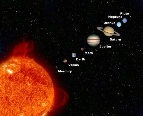 Planets Of The Solar System Earth And Space Pbs Learningmedia Brightest Planet Solar System Planets Aligned