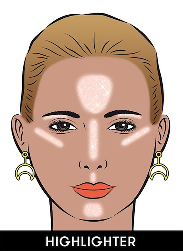 Photo of How To Contour and Highlight Your Face Like A Total Pro