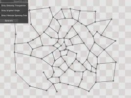 Urquhart Graph | Inspired Programming | Procedural