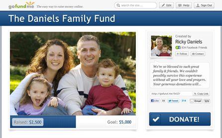 Online Fundraising Websites That Work Online Fundraising Fundraising Websites Gofundme Fundraising