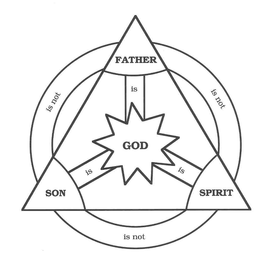 trinity symbol coloring sheet holy trinity retreat pinterest