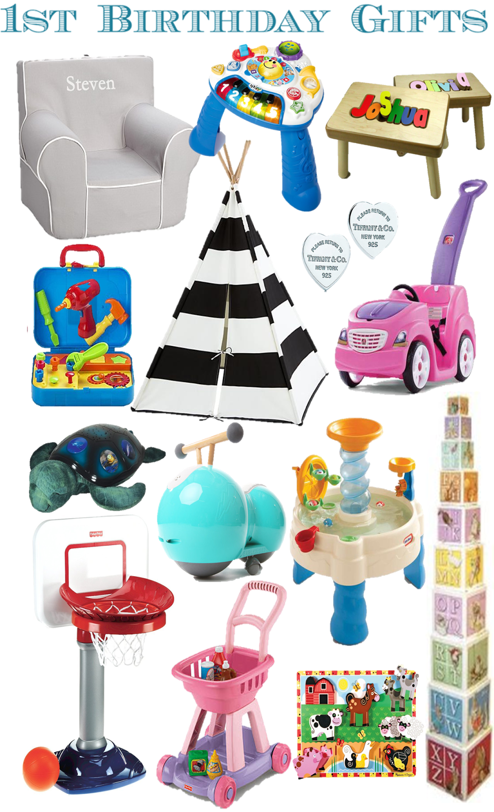 1st Birthday Gifts Gift Ideas