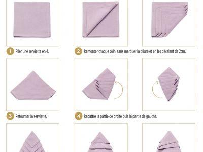 Diy Serviette Sapin Origami Projets Essayer Pinterest Origami
