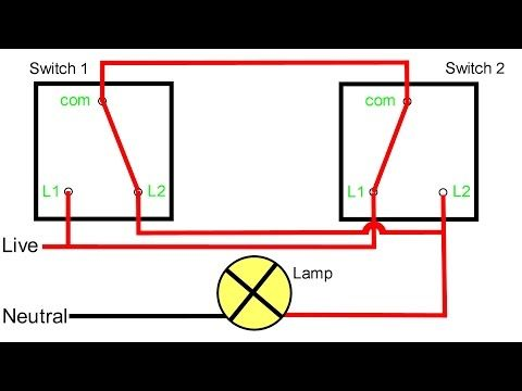 Two way switching explained - YouTube | Light switch wiring, Light switch,  Ceiling fan wiring | Wind Less Three Wire Switch Diagram |  | Pinterest