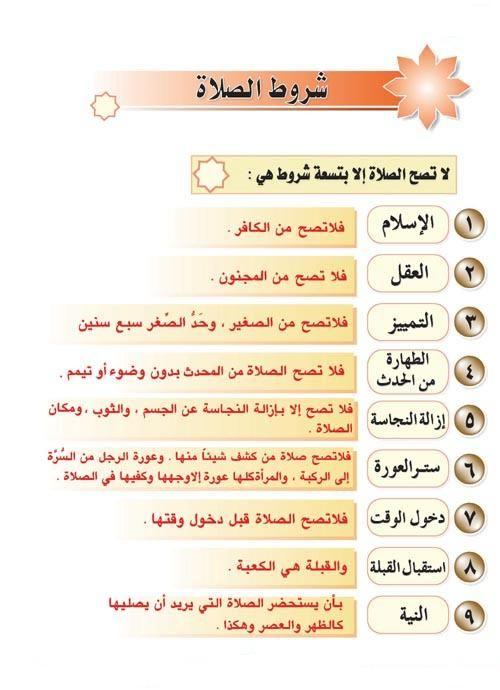 كل مايخص الصلاة بالصور سيدتي Positivity Prayers Islam