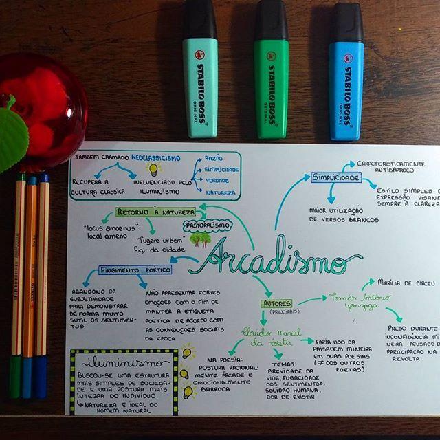 Arcadismo #mapeandovest #resumos #literatura
