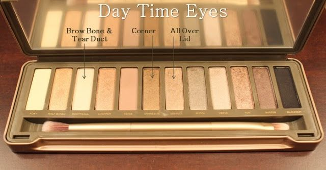 THE DUPE OF DUPES: NAKED 3 vs. ICONIC 3 EYE SHADOW