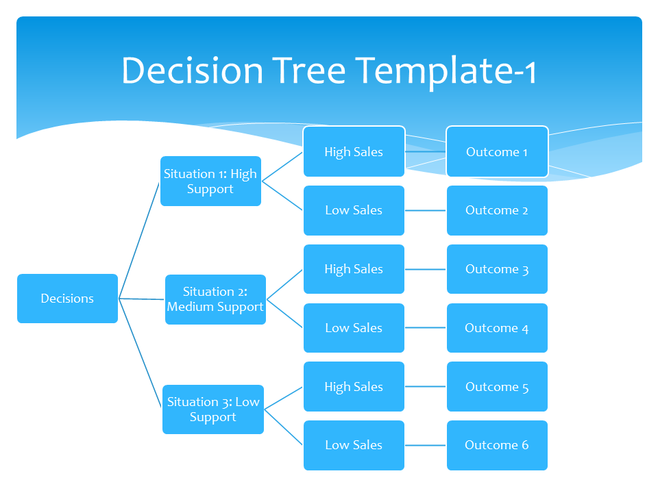 decision tree template-1 | strategiс planning and marketing, Powerpoint templates