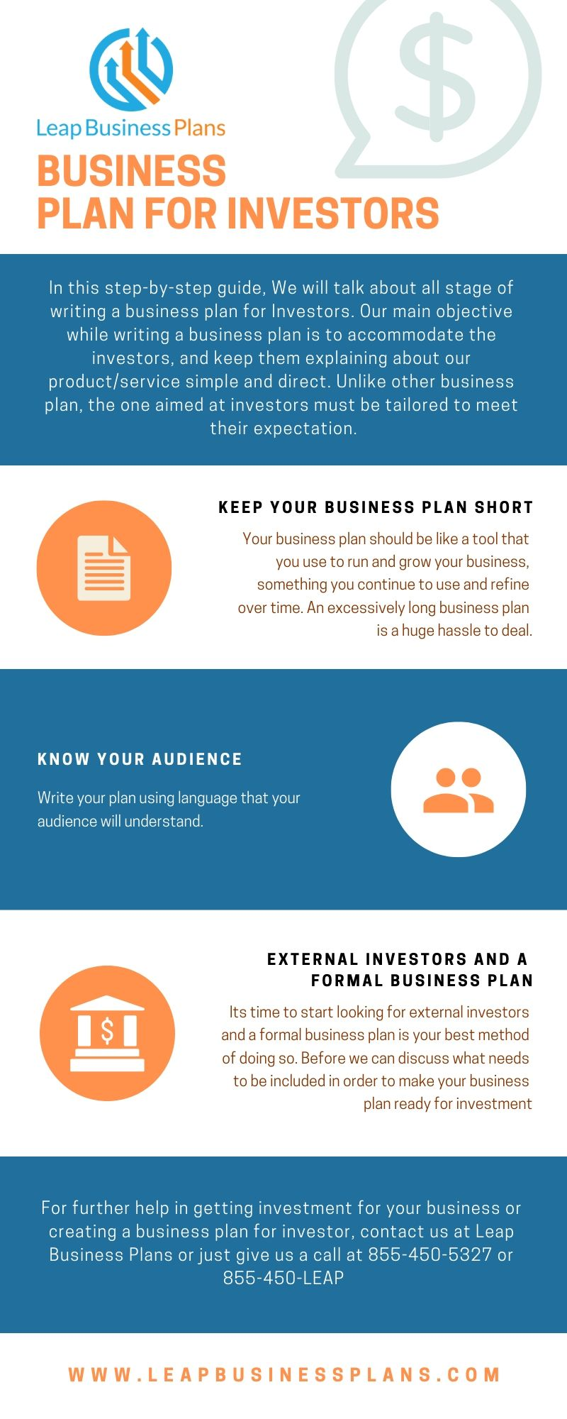 Business Plan for Investors Business investors, Business