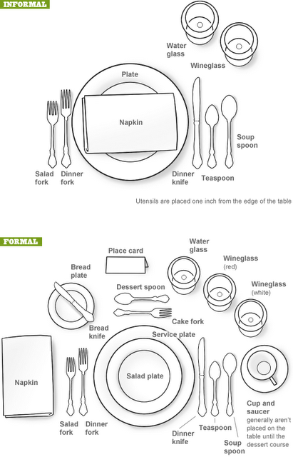Casual or Formal Table - Here\'s an easy Cheat Sheet from House of ...