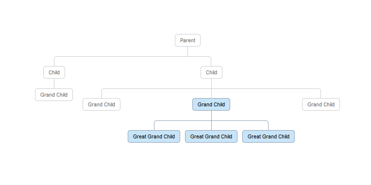 Css3 Family Tree Family Trees Design Development And Design Web