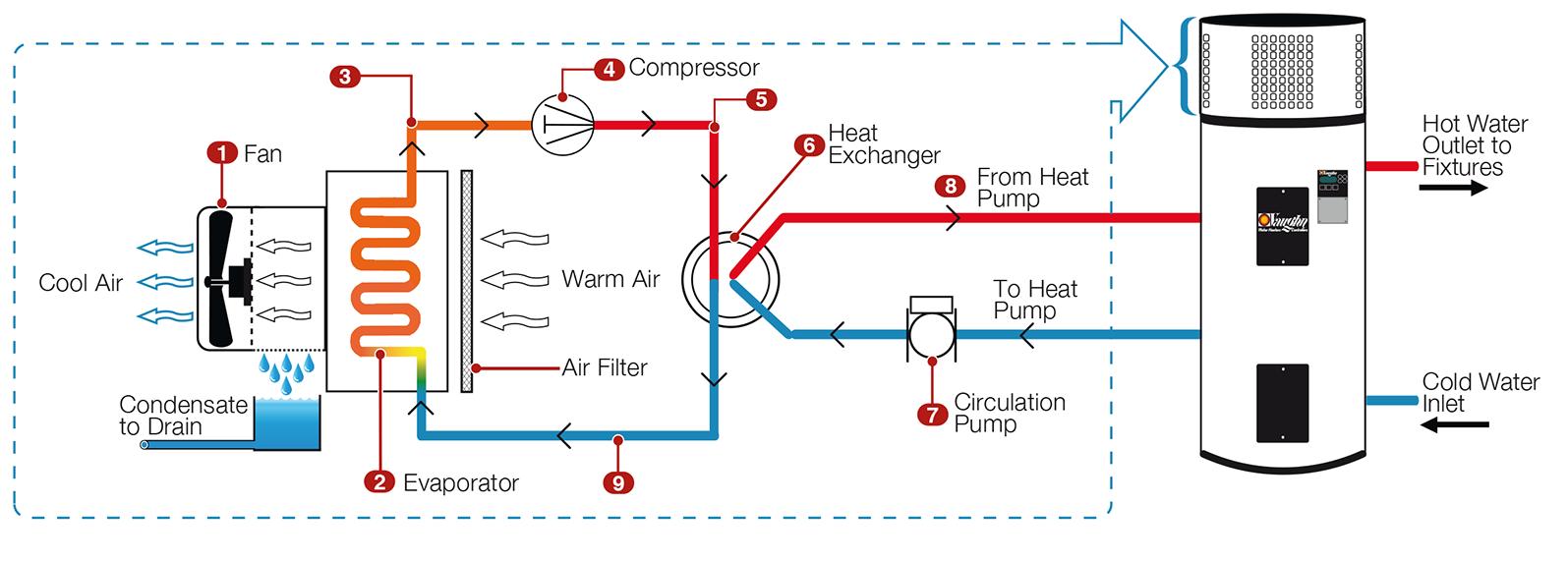 Electric Hot Water Tank Wiring Diagram Webtor Me Inside Coachedby Best Of