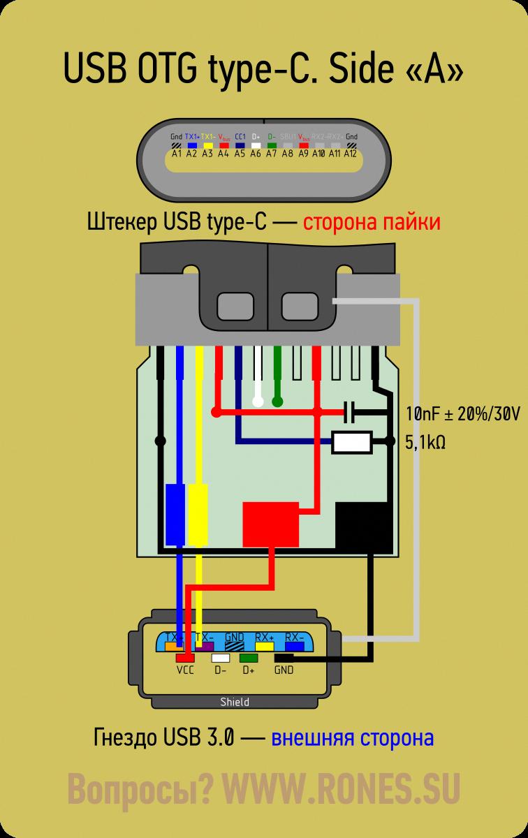 Homely Usb Drive Life Usbipad4 Usbdrivestockingstuffers Otg Usb Electronics Basics