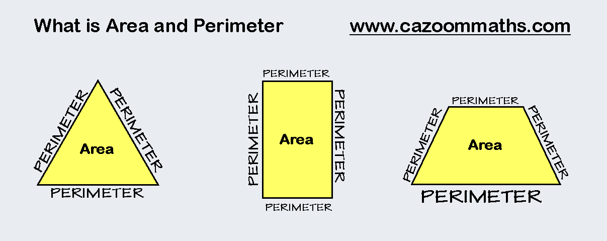 What is Area and Perimeter | Math | Pinterest | Geometry ...