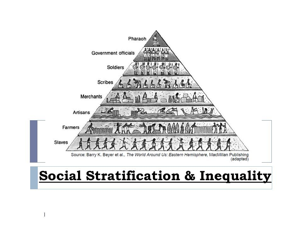 Another great example of Social stratification is the