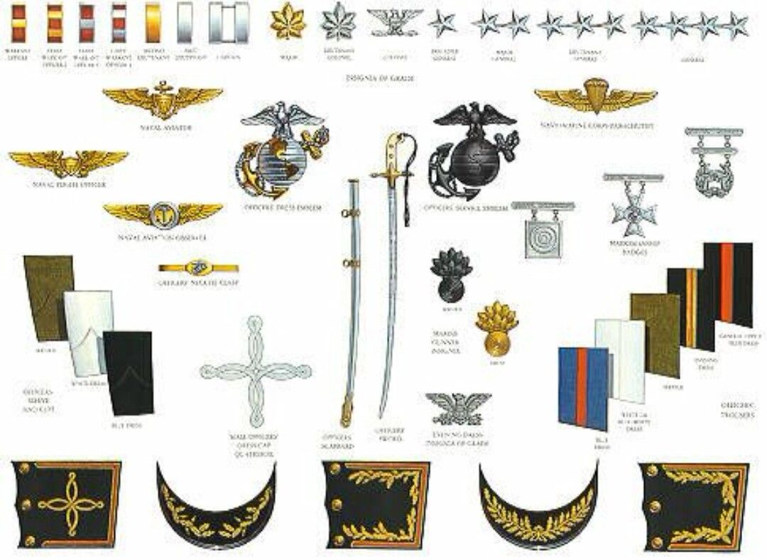 Marine officer insignia united states marine corps symbols uniforms of the united states marine corps officer uniform insignia buycottarizona Image collections