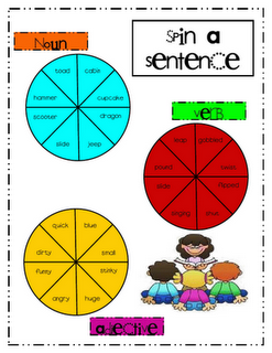 spin a sentence (adjective, verb, noun) Idea for whole group sentence writing game to create for use on Prom. bd