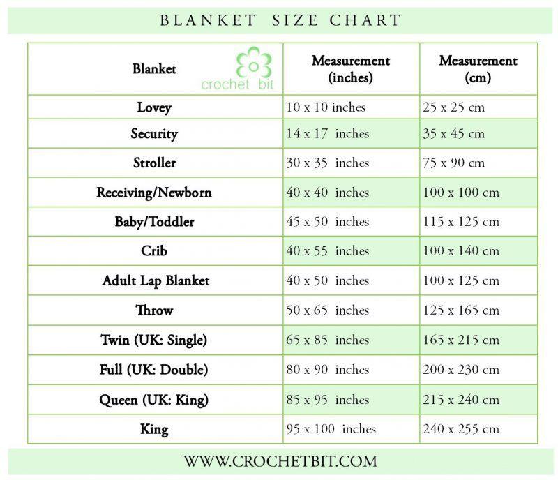 Resultado de imagen de baby blanket sizes in cm | Size charts | Baby