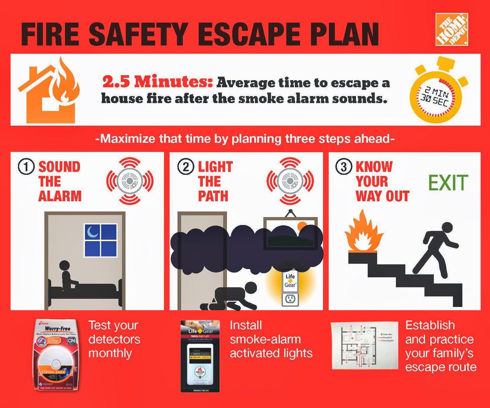 Fire Safety Escape Plan Practice Practice Practice