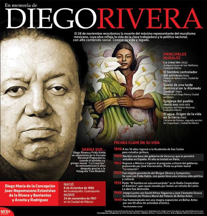 Infografia En Memoria De Diego Rivera Diego Rivera Rivera E