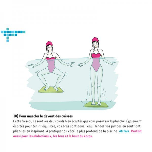 l 39 aquagym de leslie on s 39 y met aquagym exercices et exercice piscine. Black Bedroom Furniture Sets. Home Design Ideas