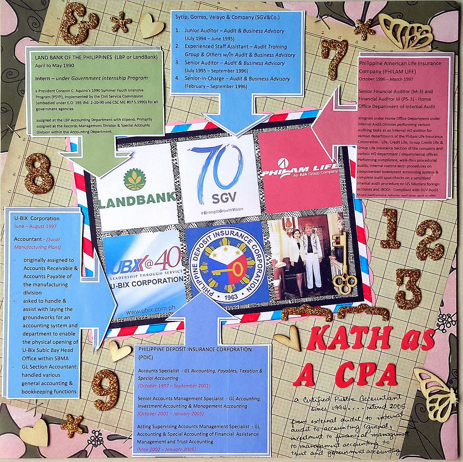 Scrapbook ideas with no photos - Looking For Retirement Scrapbook Album Ideas Look No Further This Step By