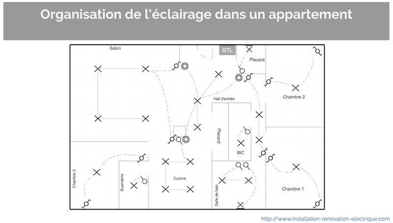 nombre de spots led par disjoncteur sur un exemple dune rnovation dappartement - Disjoncteur Salle De Bain