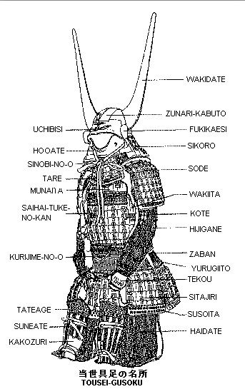 samurAi    SCA      Samurai    armor    diagram      Recipes to Cook in 2019      Samurai    warrior     Samurai    art