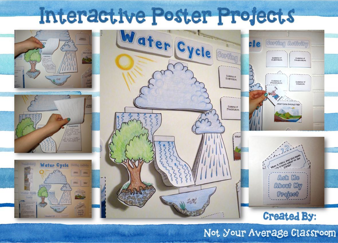 presenting this poster is a blast for both the student and the listener interactive water cycle [ 1180 x 847 Pixel ]