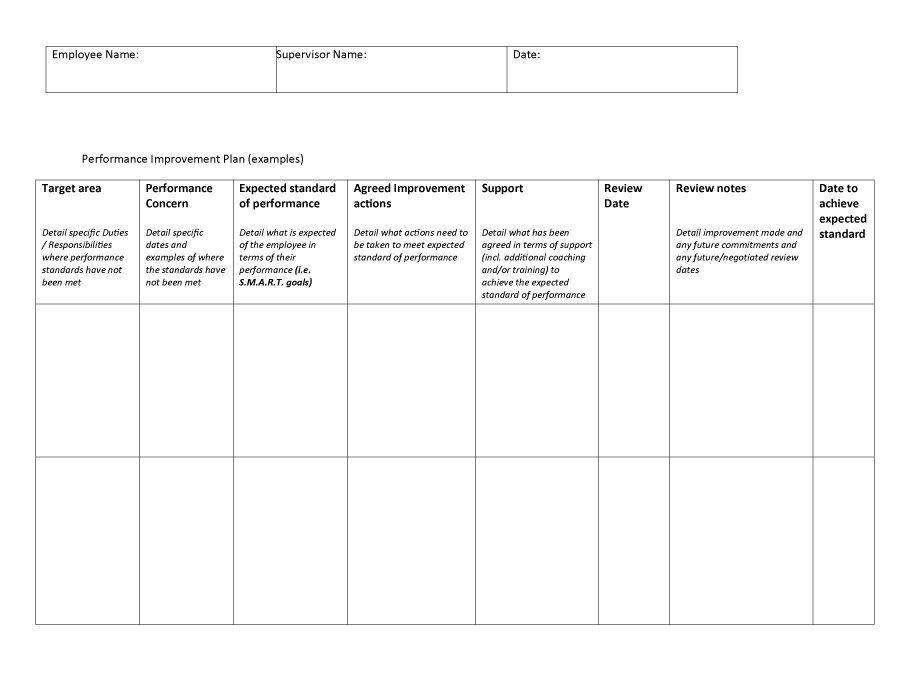 performance improvement plan template 05 | work | Pinterest